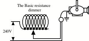 Resistancedimmer